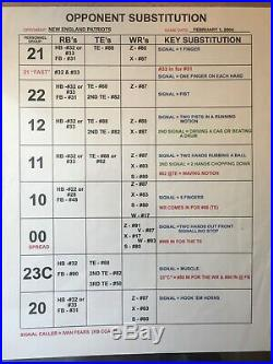 Carolina Panthers Patriots Game Used Defensive Super Bowl 38 Sheet Tom Brady 1/1